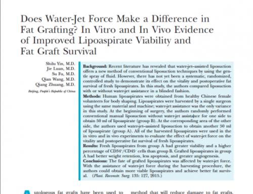 Study shows the positive effect of the water-jet method on fat viability